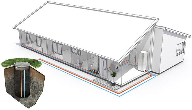med bergvarmepumpe er man i prinsippet garantert varme fra energibrønnen